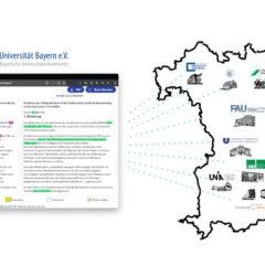 COVID-19 Richtlinien Universitäten Bayern EDITIVE