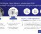 EDITIVE Digital Patent Attorney Masterclass 2020 Zusammenarbeit rund um das Patent erfolgreich digital gestalten